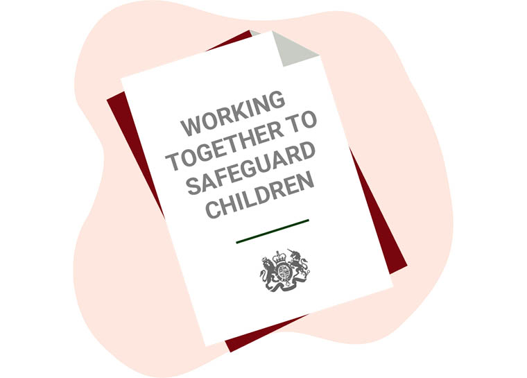 Child Safeguarding Practice Review Process